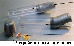 Вид механической помпы